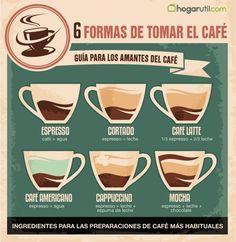 Inforgrafía sobre los distintos tipos de café #infografia #cafe