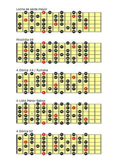 Music Lessons, Guitar Lessons, Guitar Scales Charts, Jazz, Music Theory, Playing Guitar, Violin, Instruments, Entertainment