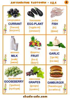 карточки с английскими словами еда