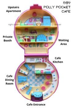 The Vintage 1989 Polly Pocket Cafe Playset is MY FAVORITE!
