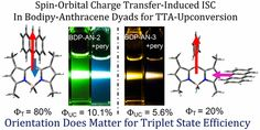 Bodipy–Anthracene Dyads as Triplet Photosensitizers: Effect of Chromophore Orientation on Triplet-State Formation Efficiency and Application in Triplet–Triplet Annihilation Upconversion DOI: 10.1021/acs.orglett.7b02047