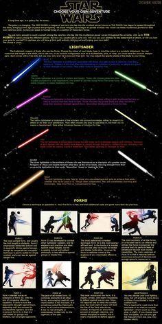 Star Wars CYOA
