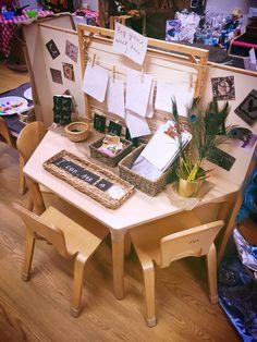 Classroom Displays, Preschool Classroom, Preschool Activities, Preschool Layout, Reading Activities, Literacy Display, Phonics Display, Writing Center Kindergarten, Kindergarten Writing