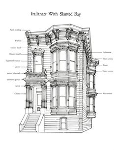 What Is A Gothic Cathedral Architecture Pinterest