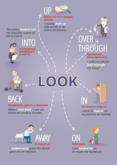 Community wall photos - English - 📜 Phrasal verbs, which are indispensable in communicating in English! English Prepositions, English Idioms, English Phrases, Learn English Words, English Lessons, French Lessons, Spanish Lessons, Teaching English Grammar, English Vocabulary Words