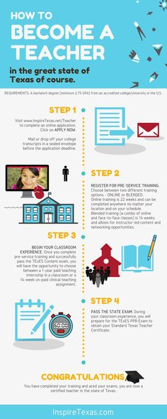 75 best become a teacher! images on pinterest | becoming a teacher ...