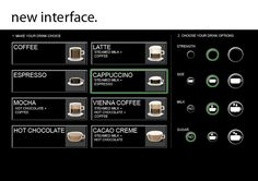 User Interface / Coffee Vending Machine Redesign On Behance