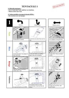 Projet pédagogique Natation CP CE1 Meyzieu juin 2015 - Circonscription de Meyzieu Thing 1, Cycle 3, Swimming, Education, Learning, School, Sports, Montessori, Alphabet