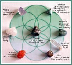 Custom Crystal Grid Kit: Healing Activation