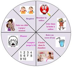 Gestion des colères Montessori, French Poems, Education Positive, Brain Gym, Behavior Management, Positive Attitude, Special Education, Kids And Parenting, Activities For Kids