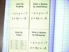 ISN Notes - Algebra I Mrs Nguyen  Great Interactive Notebook