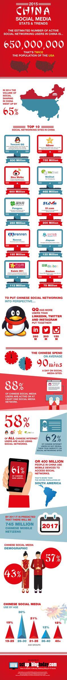 Infografía sobre Red...