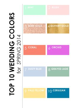 The Perfect Palette: Top 10 Wedding Colors for Spring 2014 http://www.theperfectpalette.com/2013/12/top-10-wedding-colors-for-spring-2014.html