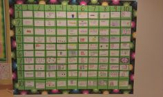Multiplication Strategies Chart - Awesome bulletin board display