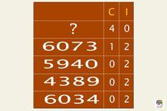 Analiza las pistas y encuentra el número que falta #gimnasiamental