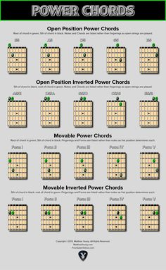 power-chords-chart.jpg 2,133×3,467 pixels