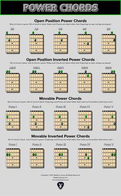 Power Chords | The Guitar According to Matthias