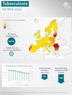 #TB/HIV co-infections up 40 percent across Europe over the last five years - Outbreak News Today: Outbreak News Today TB/HIV co-infections…