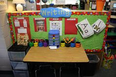 Having a writing center/area will enable the students to write letters or draw pictures for their families.....to let their families know that they miss them and that they love them. (Family)