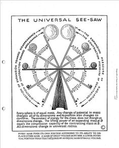 The Universal See-Saw | Experimental Repairs | Walter Russell ::: The Universal One