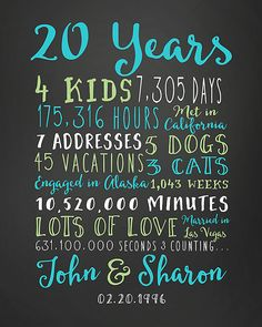 20th Anniversary Gift 20 Year Wedding For Parents Twenty 10 15 30