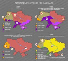 Territorial evolution of Ukraine since 1654  |  Maps on the Web : Photo