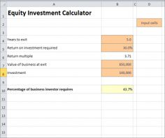 Monthly Loan Amortization Calculator  Plan Projections  Business