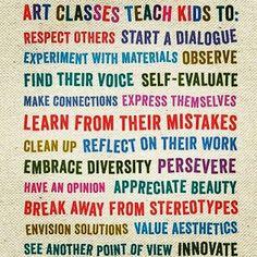 A Teacher's Idea: Why Our Kids Need Art