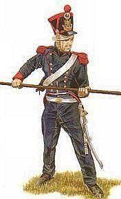 French Napoleonic Horse Artillery Uniforms | Horse Artillery