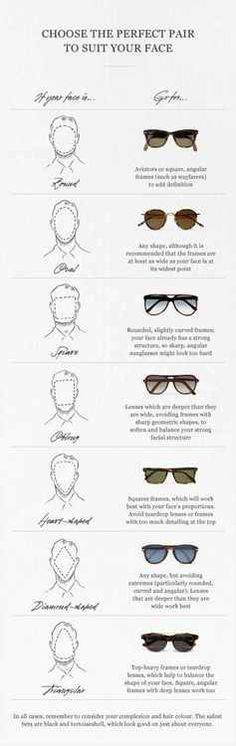 Men's Sunglasses Guide for your face shape... And I was just thinking I need a new nice pair.