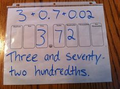 Decimal Activity…Love this!