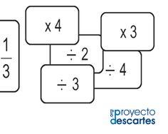 PROYECTO CANALS. Operaciones con fracciones. Practicar la multiplicación y división de números fraccionarios.