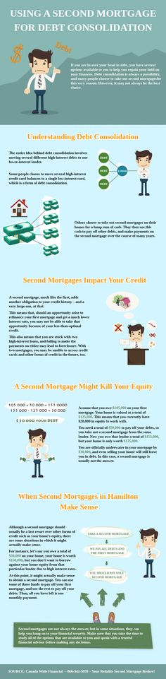 How a debt consolidation loan can reduce your repayments #mortgage - sample credit application