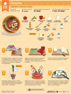 Гаспачо классический | Рецепты в инфографике | Кухня | Аргументы и Факты