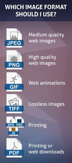 Do you wonder what kind of image format you should be using? This post will answer those questions.