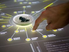 A Multi-Touch Table with an AI User Control Point Table Interactive, Interactive Museum, Interactive Media, Interactive Installation, Interactive Design, Digital Technology, New Technology, Technology Definition, Borne Tactile