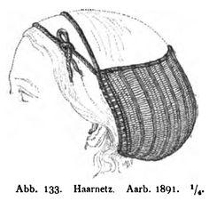 Haarnetz aus dem Grabhügel von Borum Eshøj (bei Aarhus, Dänemark)