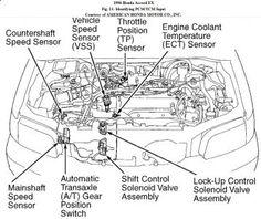 Honda Accord Engine Diagram | Diagrams: Engine parts layouts ...