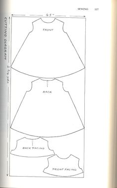 Manic Pop : DIY Trapeze Dress Related posts:How To Wind a Singer Featherweight Bobbin (Getting to Know Your Featherweight, Part to Service a Sewing MachineEKG heart beats for sewing machine embroidery design. Baby Dress Patterns, Baby Clothes Patterns, Baby Doll Clothes, Sewing Clothes, Baby Dress Tutorials, Sundress Pattern, Barbie Clothes, Baby Sewing, Sewing For Kids