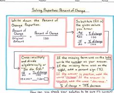 Math / Algebra – Flow Map: Solving Proportions (Percent of Change) | Southwestern Middle School's Thinking Maps