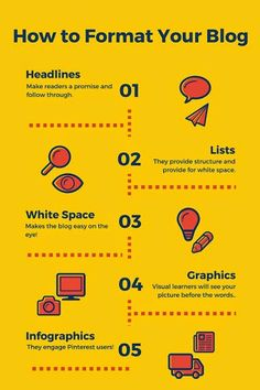 A guide to #Infographics The post discusses three tools that enhance graphic design From MostlyBlogging.com