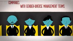 As this animation makes clear, gender equality in the workplace is good for business, and it needn't be difficult to achieve. EBRD June 2014