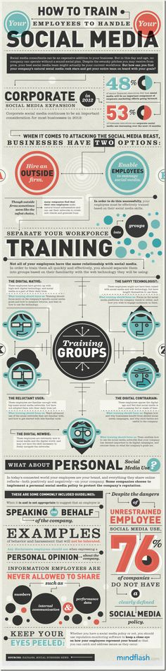 How To Train Your Employees To Handl #SocialMedia - Mindflash-Infographic