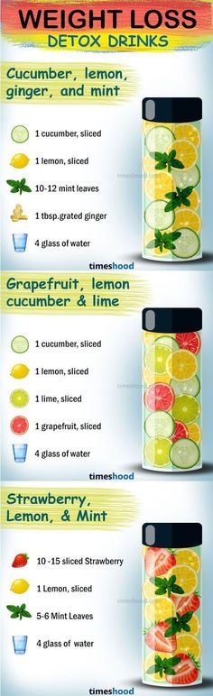 What to drink to lose weight? Best Detox water recipe for weight loss. Add these drinks in your menu to achieve your weight loss goal fast. Check out here 15 effective weight loss drinks that works fast. by dorothy