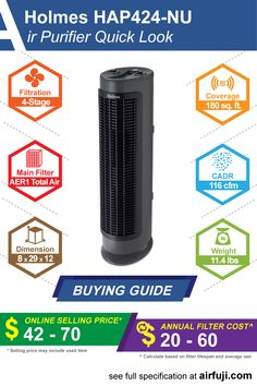 Holmes HAP424-NU review, price guide, filter replacement cost, CADR and complete specification. #holmes #airpurifier #aircleaner #cleanair