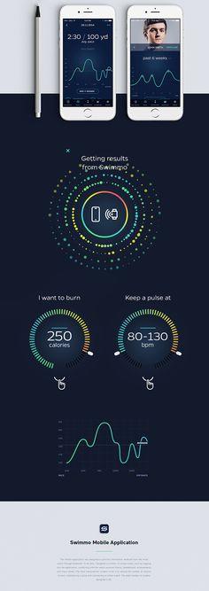 Swimmo Smart Watch - App and Website on Behance smart watches - admin Web Design Mobile, Web Ui Design, Flat Design, Graphic Design, Interface Web, User Interface Design, Serious Game, Ui Design Inspiration, User Experience Design