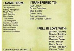 I came from Amity. Transferred to Erudite! And fell in love with Tobias! I want to be from abnegation to dauntless, I can keep Tobias, no problem their! Divergent Memes, Divergent Hunger Games, Divergent Fandom, Divergent Trilogy, Divergent Insurgent Allegiant, Insurgent Quotes, Tobias, Book Memes, Book Quotes