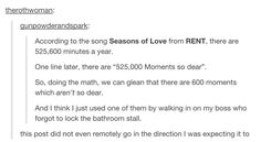 600 moments which aren't so dear, according to RENT.