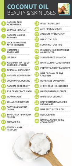 Coconut oil! One of the best natural oils for skin care.  This is a list of 36 things you can use Coconut oil for - bet you didn't know. All Natural Beauty tricks/treatments!   Hair detangler, wound salve, conditioner, and so much more!  #shinyhair #coconutoil #naturaltreatments #summersaver #hairdamage