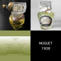 Monsieur Guerlain: MUGUET (VINTAGE VERSION)